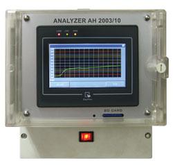 Analizator hlora - grafički prikaz vrednosti